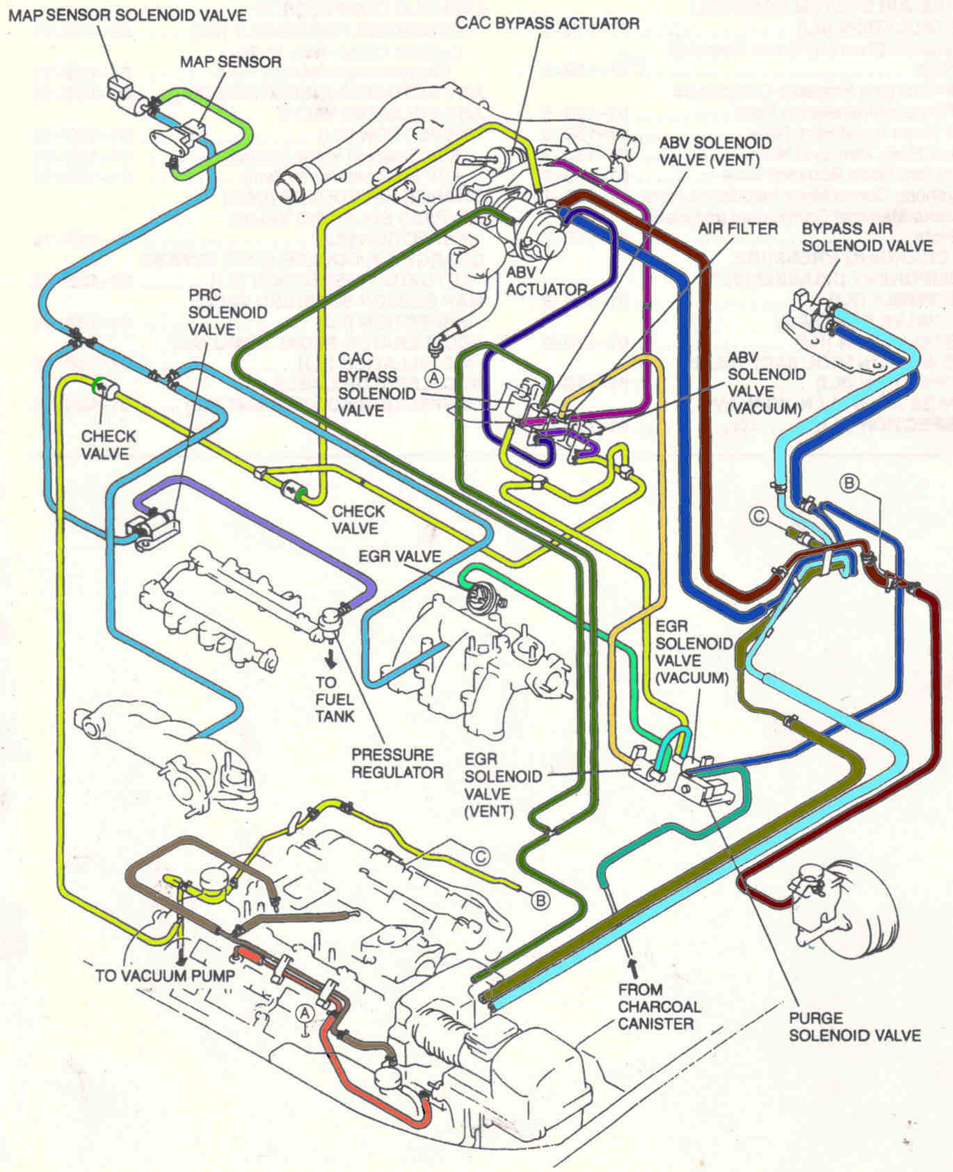 92664 Engine Codes 2 on 2000 mazda millenia s vacuum diagram